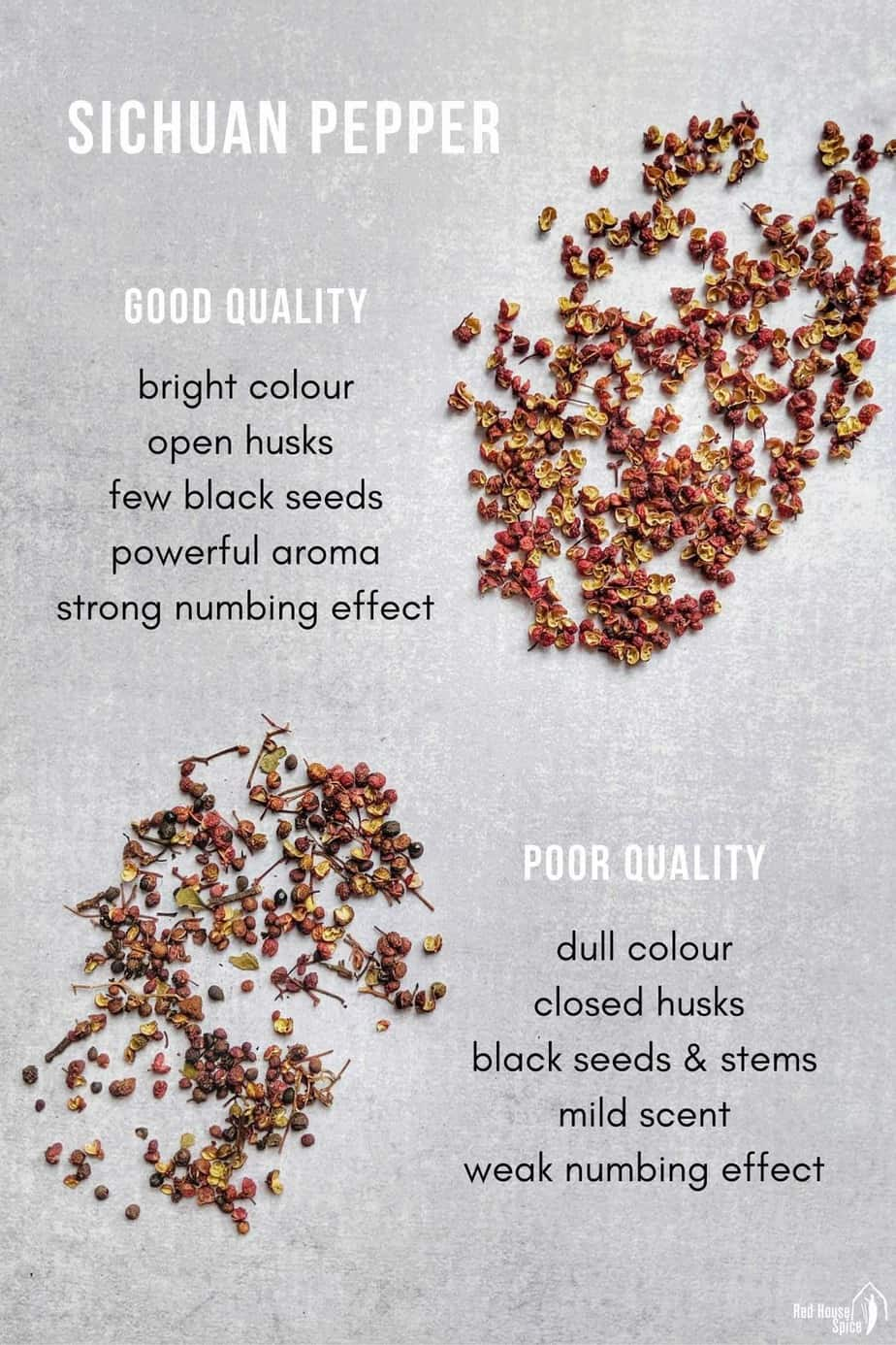 An infographic explaining how to just the quality of Sichuan pepper.